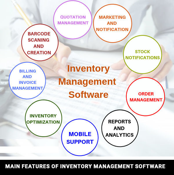 Main features of inventory management software