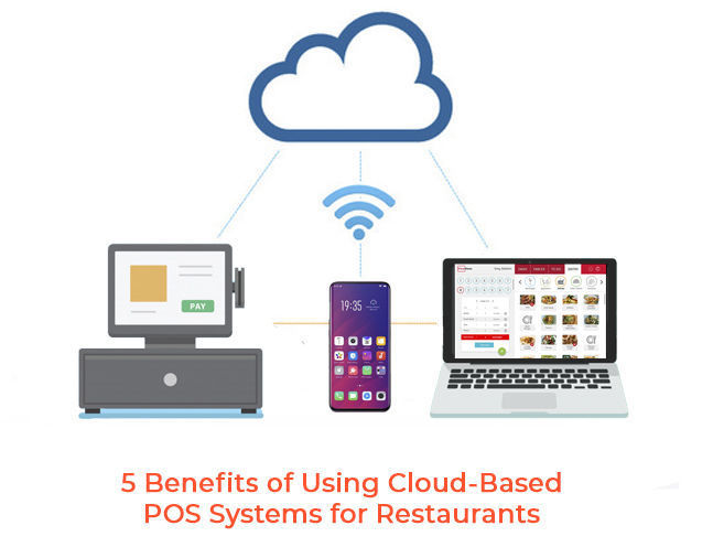 5 benefits of using cloud based pos systems for restaurants